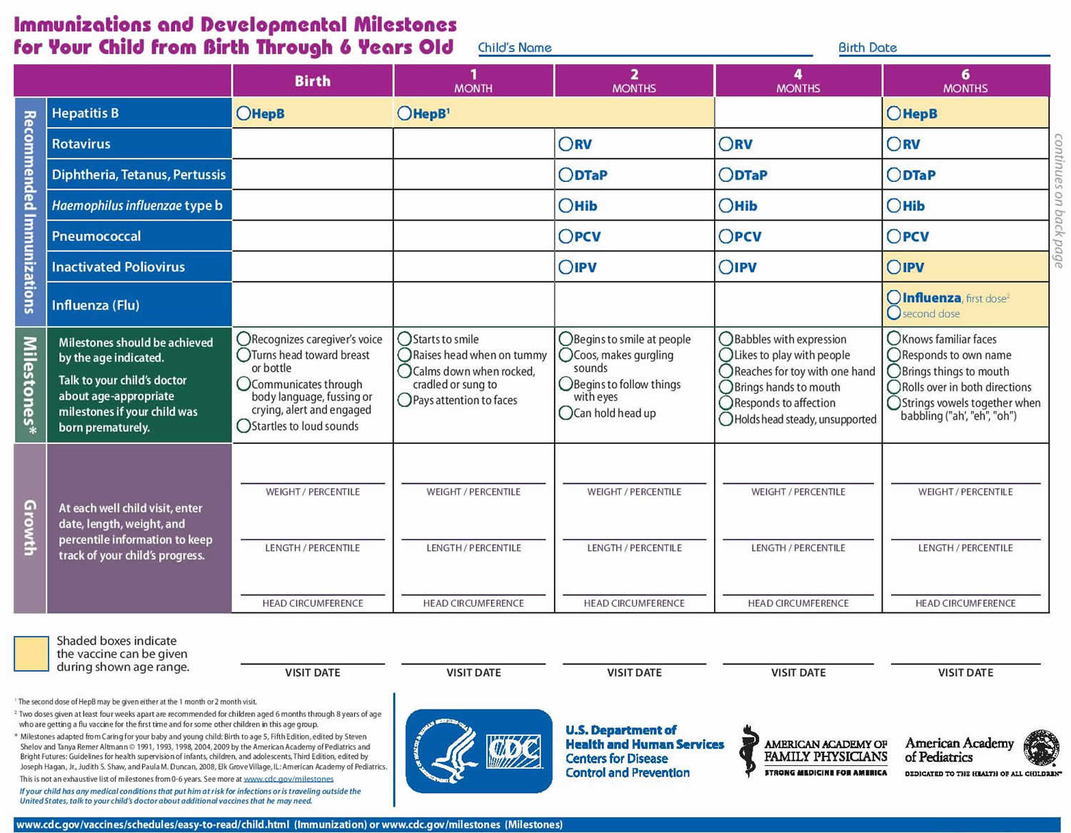 Centers for Disease Control and Prevention's Immunization Tracker